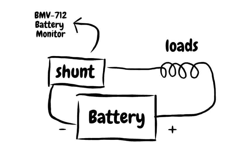 Battery Monitor graphic