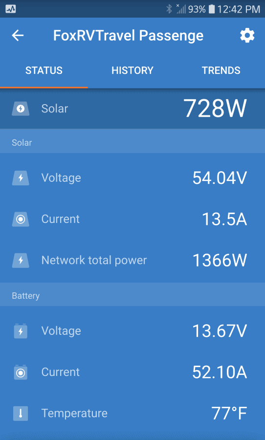Solar Array output from the passenger side of our RV. The passenger side is producing 728 watts and the total network power is 1366 watts.